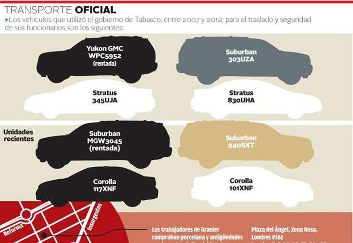 Algunos de los vehículos utilizados por los guaruras de Granier eran rentados y otros propiedad de Tabasco. (Milenio)