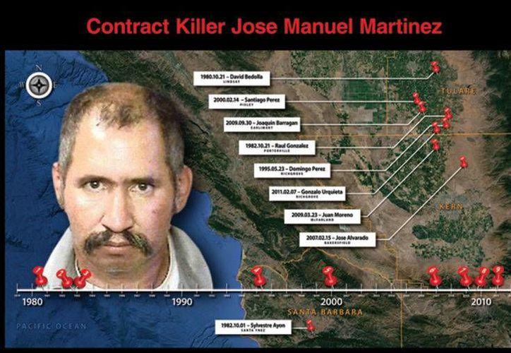 Martínez, del cártel de los Arellano Félix, enfrenta solo en Alabama una pena de 50 años de cárcel por asesinato. (recorderonline.com)