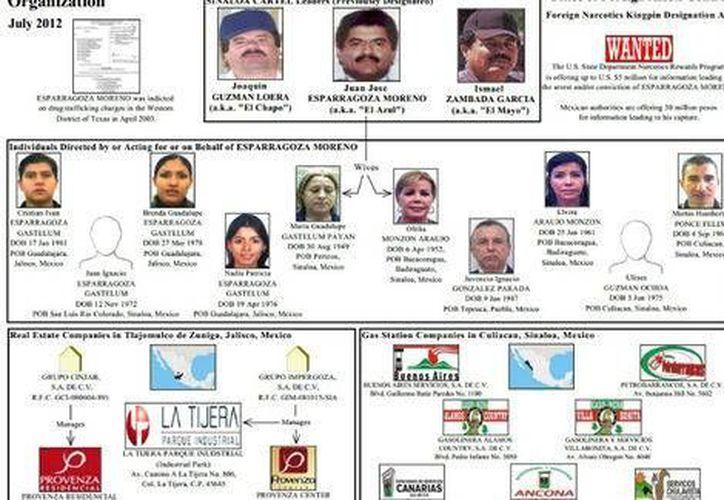 Esparragoza Moreno 'El Azul' fue acusado por cargos de tráfico de drogas en Texas en abril de 2003. (Milenio)
