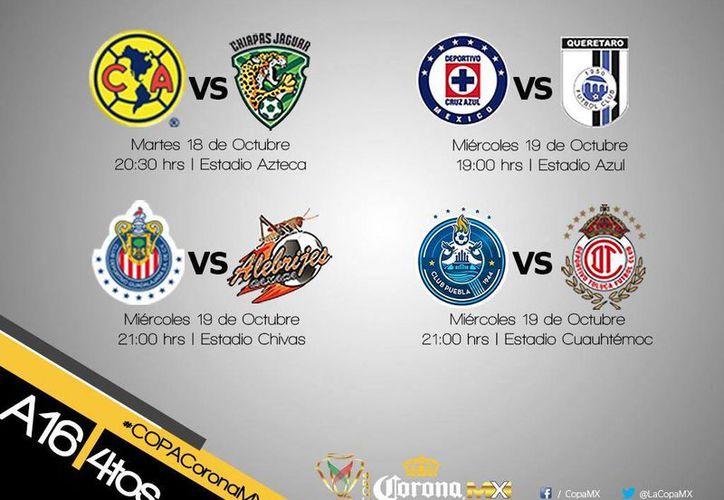 Las llaves de la Copa se jugarán a un solo partido, en casa del equipo mejor ubicado durante todo el torneo copero.(Foto tomada de Facebook/Copa Corona MX)