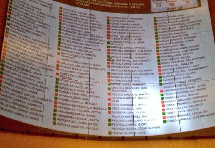 """""""Hemos caído en una aberración de lo que debe ser una Cámara de Senadores"""", aseguró Jorge Marzuca Ferreiro. (Redacción/SIPSE)"""