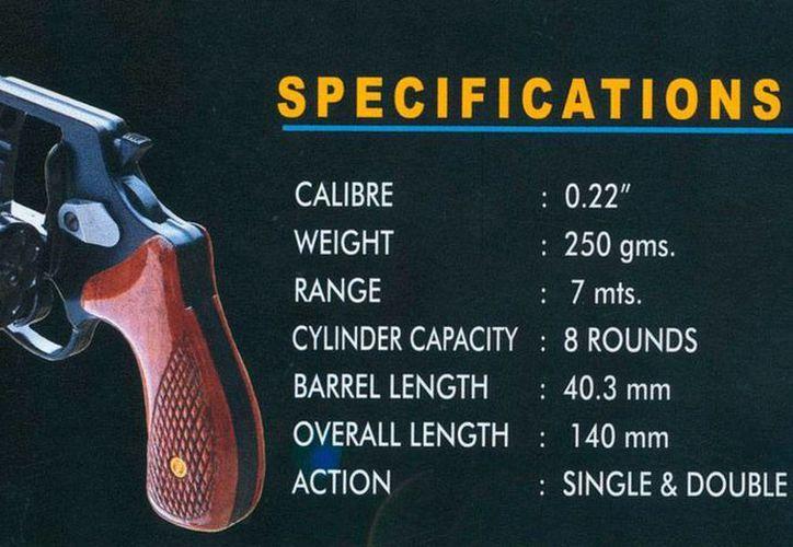 Gráfica con las características del revólver creado por la empresa de India del revólver que pesa 250 gramos (Foto tomada de www.bbc.com)