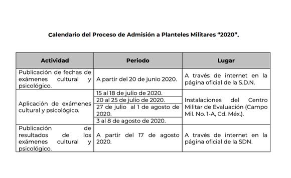 calendario de proceso de admisión a planteles militares 2020