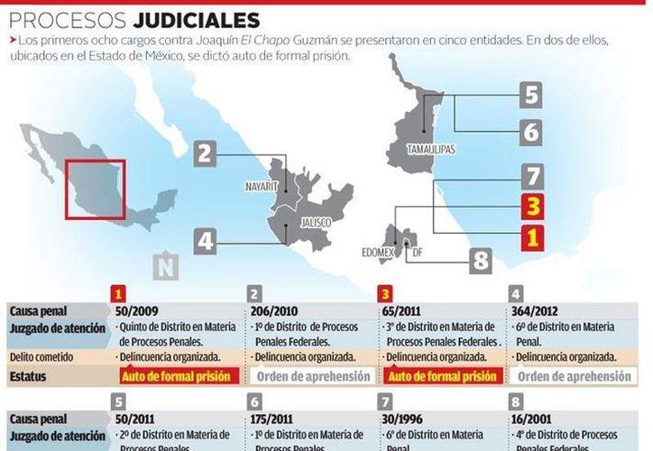 <i>El Chapo</i> Guzmán fue recluido desde el sábado en el penal del Altiplano, en el Estado de México, y desde este miércoles tocó el turno a su escolta. (Milenio)