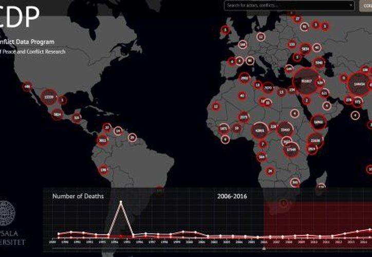 México destaca como uno de los países con mayor nivel de violencia en un mundo cada vez más violento. (UCDP).