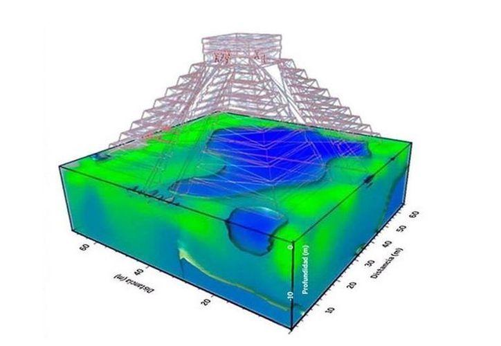 Antes de que se descubriera el cenote situado debajo del Castillo de Kukulcán, en la zona arqueológica de Chichén Itzá, desde 1997 se realizó un estudio de radar, que en aquel entonces era muy rudimentario. (SIPSE)