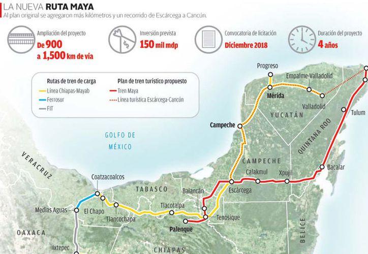 Esta sería la ruta del Tren Maya. (Diseño de Milenio Digital)