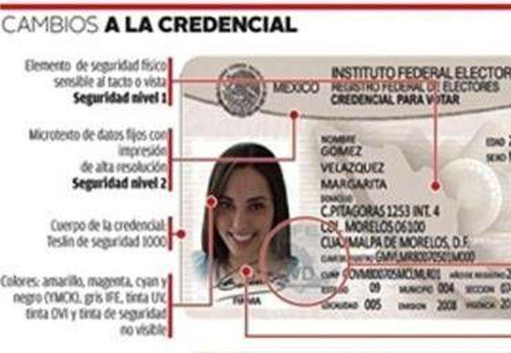 Las credenciales tendrán una nueva presentación el próximo año. (Redacción/SIPSE)