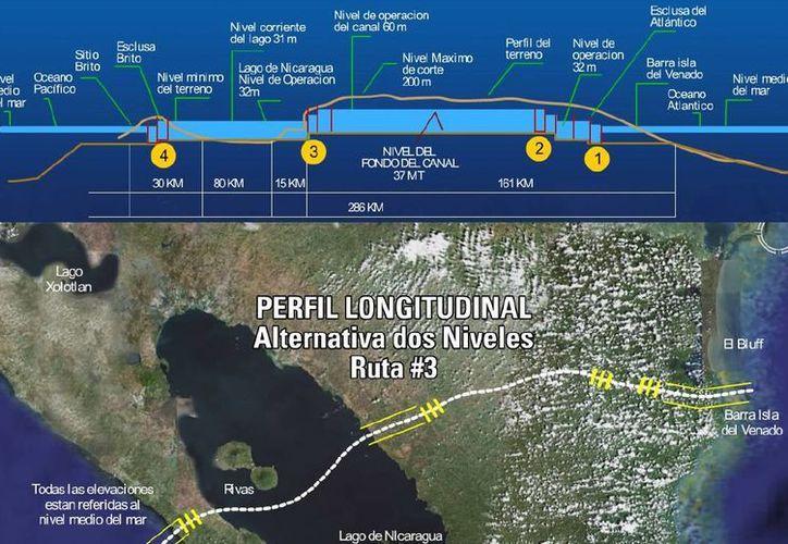 La construcción del canal generaría disputas con la vecina Costa Rica. (tarracogest.com)