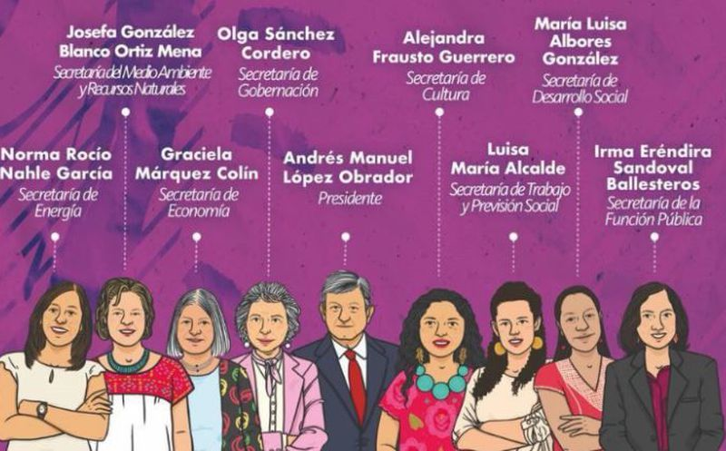 Estas personas podrían conformar el gabinete del nuevo presidente de México. (Facebook)