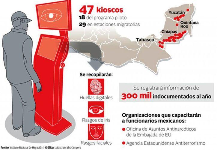 """En Chiapas, Q. Roo, Tabasco y Yucatán ya se encuentran instalados kioskos biométricos para """"identificar las reincidencias de ingresos"""" al país. (Milenio)"""