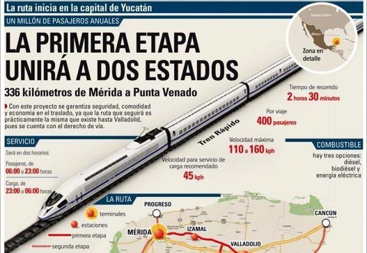 El tren peninsular recorrerá 336 kilómetros de Mérida a Punta Venado. (Redacción/SIPSE)