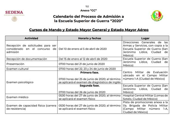 calendario de proceso de admisión a la Escuela Superior de Guerra 2020